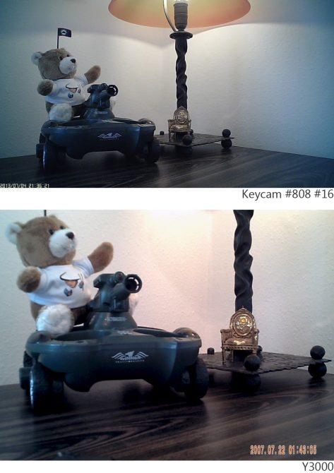 Keycam 16:9 (Weitwinkel) vs. Y3000