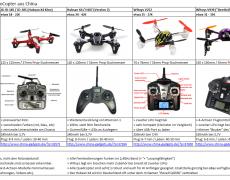 quadcopter-vergleich