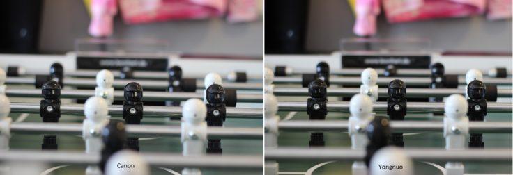 YONGNUO EF YN 50mm F1.8 Objektiv Kickervergleich