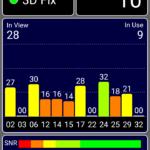 GPS-Leistung ausreichend für den Alltag!