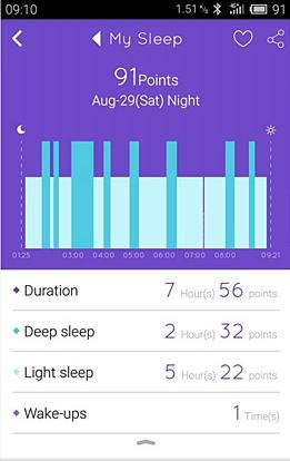 Sleeptracker