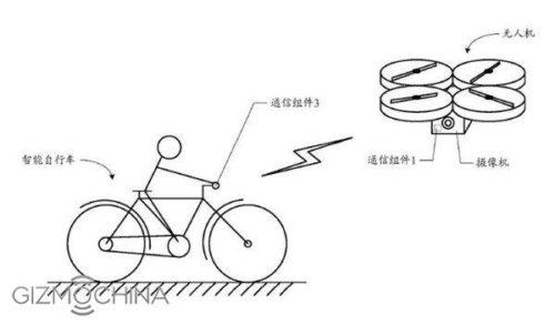 xiaomi-drone-patent1
