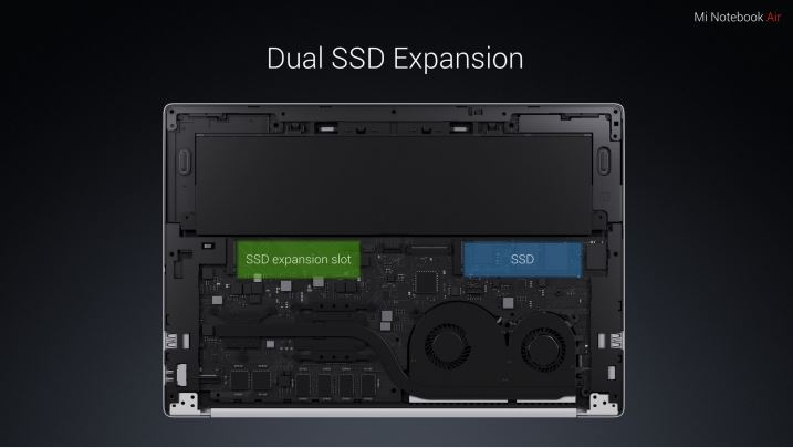 Xiaomis Dual SSD Expansion