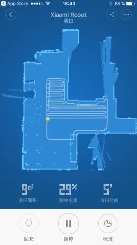Vermessung der Wohnung aufgeteilt in Sektoren