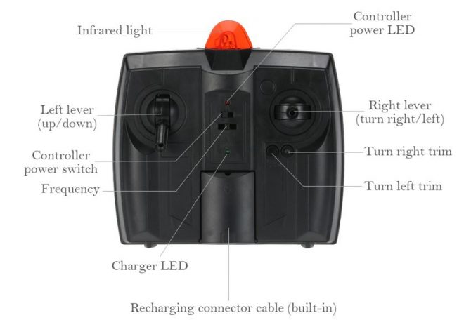 volantex-rc-flugzeug-3
