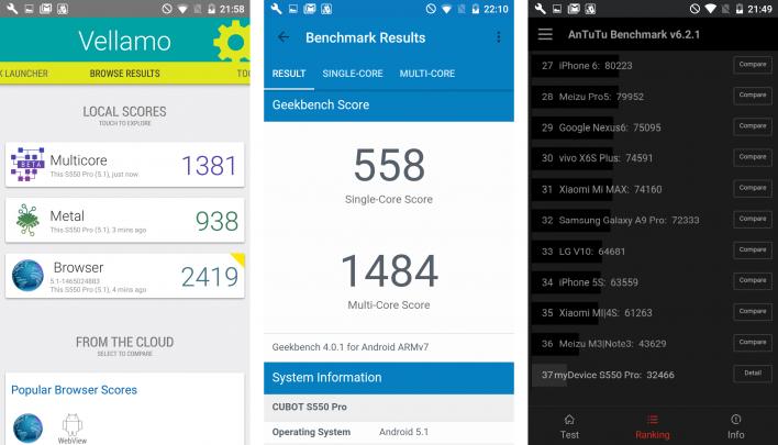 s550-pro-benchmarks