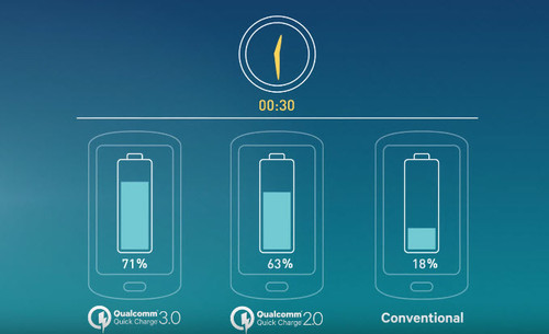 qualcomm-quickcharge