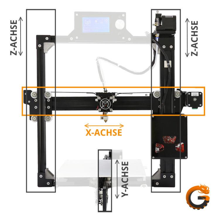 3D Drucker Achsen