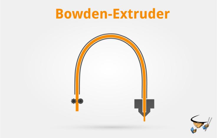 Bowden-Extruder