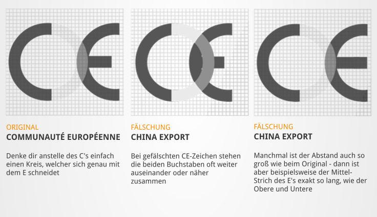 CE-Kennzeichnung im Vergleich