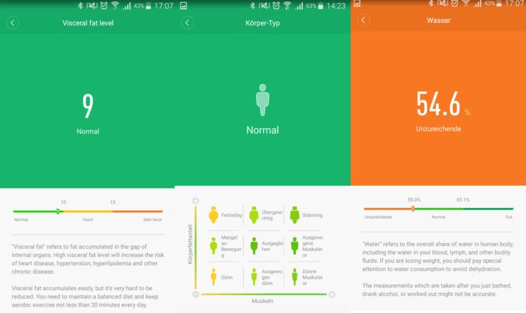 Xiaomi Bluetooth 4.0 Smart Scale 10 in 1 Test MiFit
