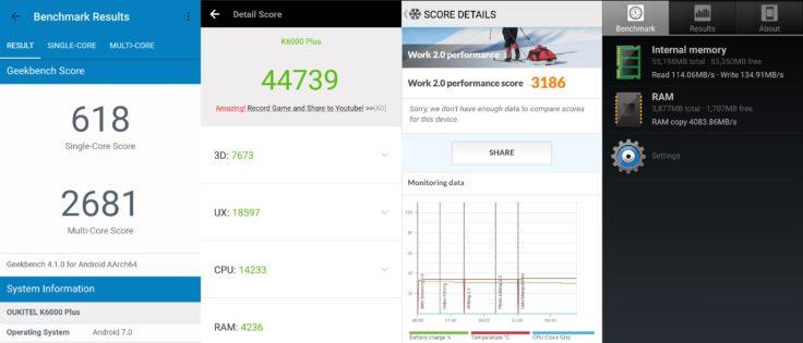 Oukitel K6000 Plus Benchmark Ergebnisse