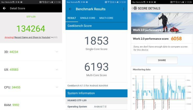Honor 9 Smartphone Benchmark Ergebnisse
