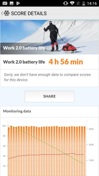 Ergebnisse des Akkulaufzeit Benchmarks vom Elephone P8 Mini