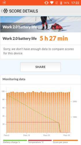 Umidigi G Batterielaufzeit