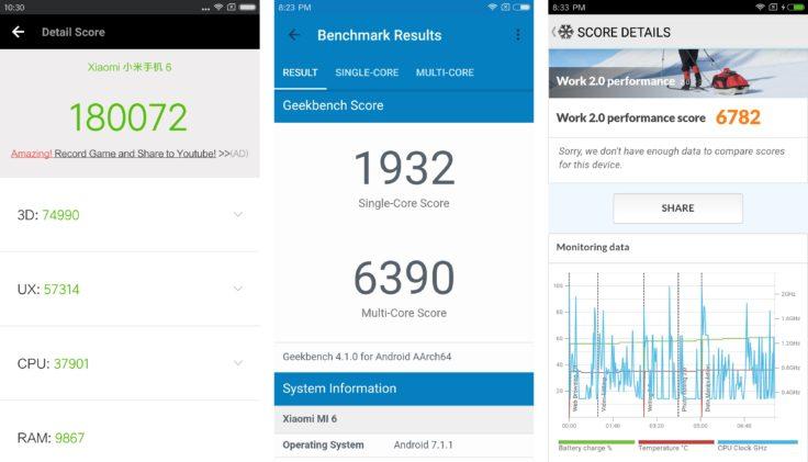 Xiaomi Mi 6 Smartphone Benchmark