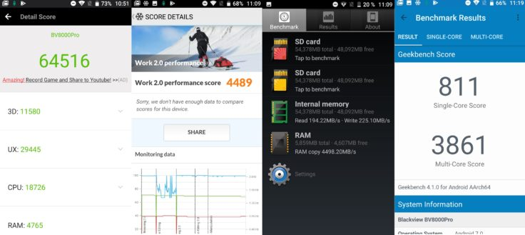 Sammlung an Benchmarkergebnissen per Screenshot