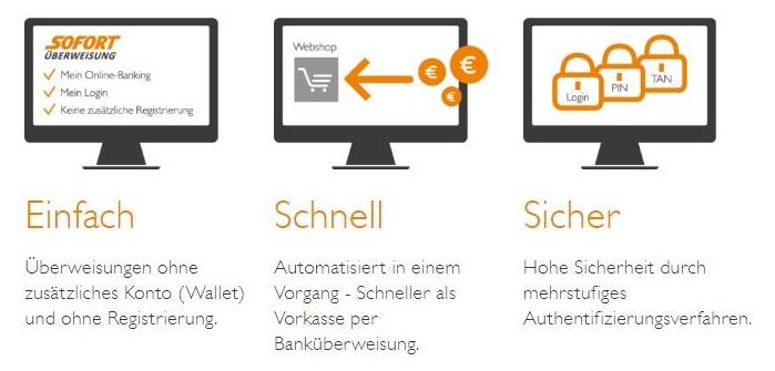 Sofort Banking System