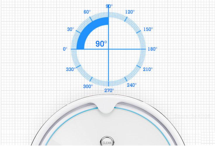 IMASS A3S Saugroboter Gyrosensor Navigation