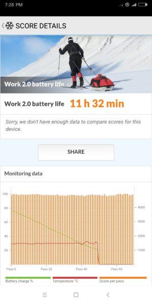 Xiaomi Redmi 5 Plus Akku Benchmark