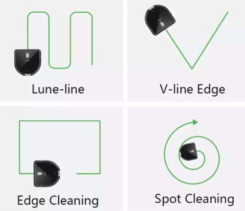 Dibea D960 Saugroboter Reinigungsmodi (Zigzag-Modus, Chaos-Modus, Wall-Funktion und Spot-Reinigung)