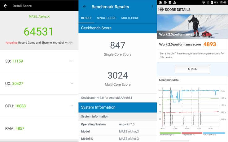 MAZE Alpha X Smartphone Benchmarks