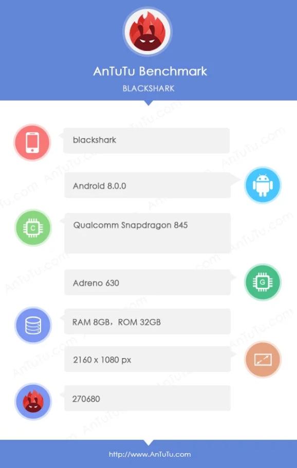 Xiaomi Blackshark Screenshot AnTuTu