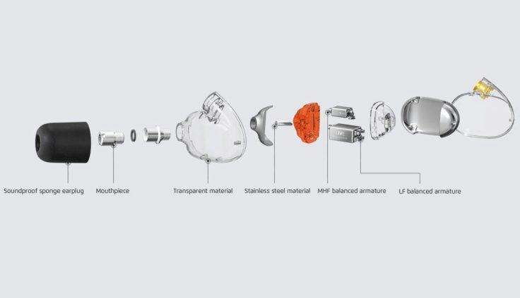 Meizu LIVE Quad-Drivers In-Ear Aufbau