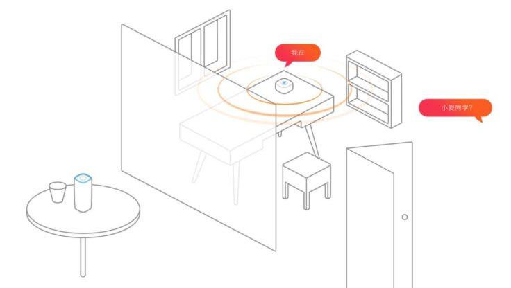 Xiaomi Mini AI Speaker Reichweite
