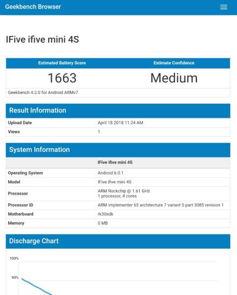 FNF iFive Mini 4S Geekbench Akku Benchmark