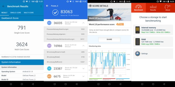 UleFone Power 5 Benchmarks