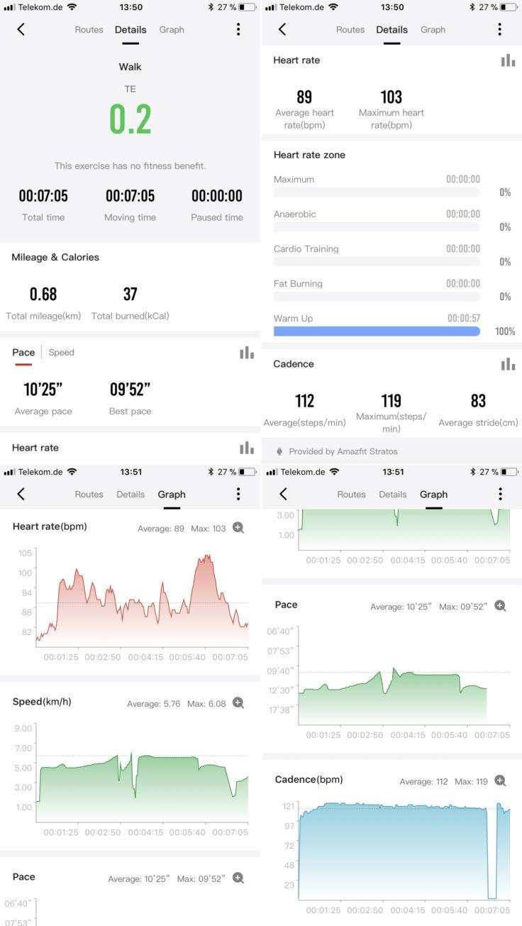 Huami Amazfit Statos Ergebnisse Laufen