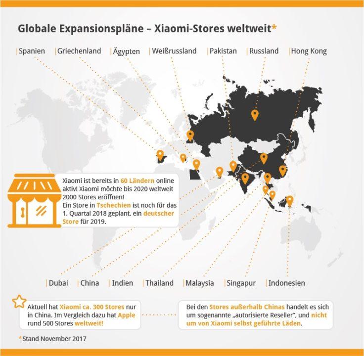Infografik XIAOMI Expansion und Stores weltweit