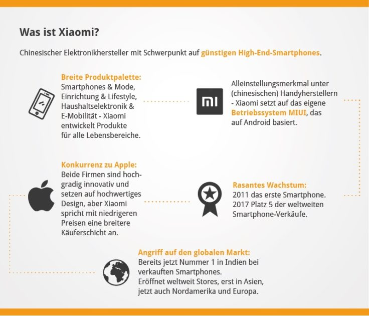 Infografik XIAOMI Was ist Xiaomi