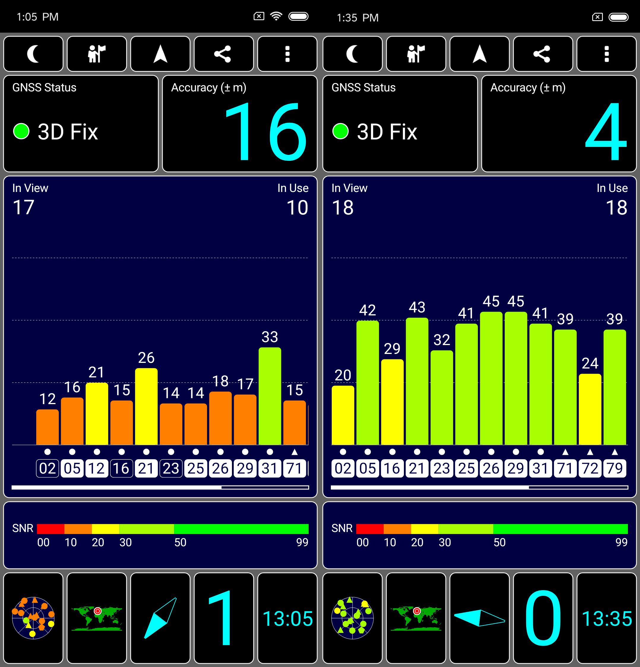 Xiaomi Mi 8 GPS Test