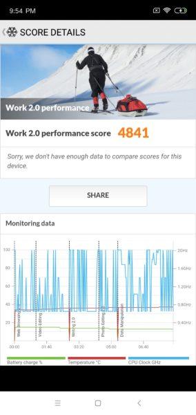 Xiaomi Redmi 6 Pro PCMark Benchmark Screenshot