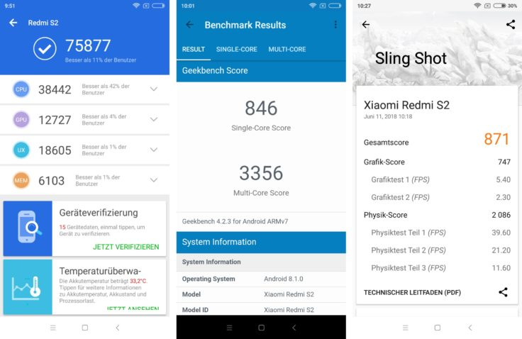 Xiaomi Redmi S2 Smartphone Benchmark Tests