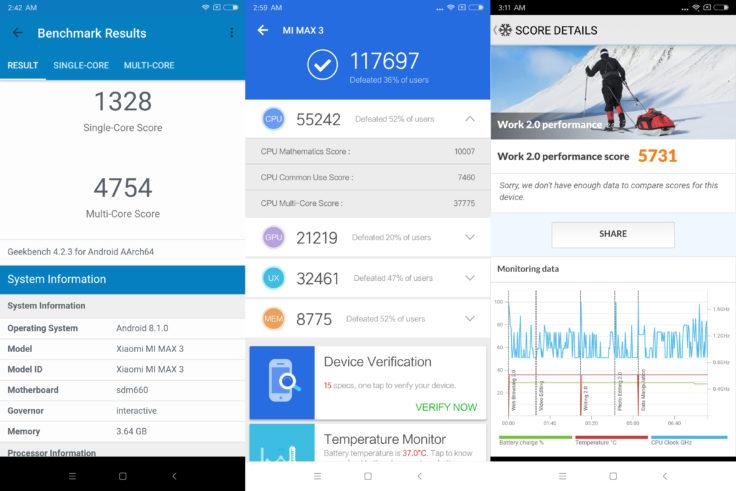 Xiaomi Mi Max 3 Benchmarks