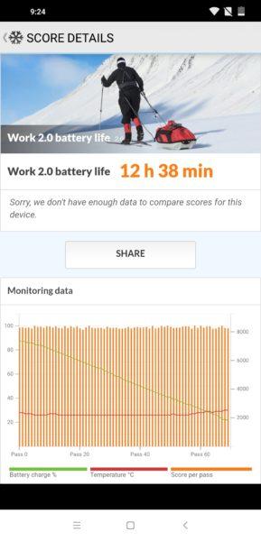 Xiaomi Pocophone F1 Akku Benchmark Screenshot