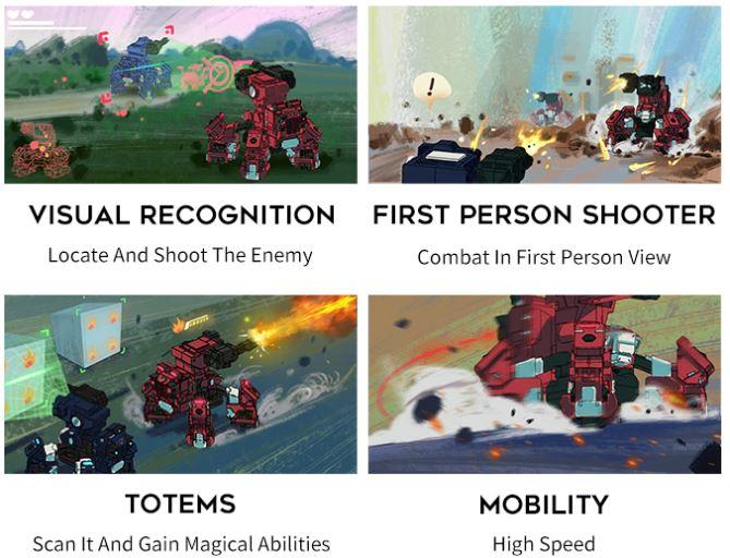Geio Kampfroboter Funktionen