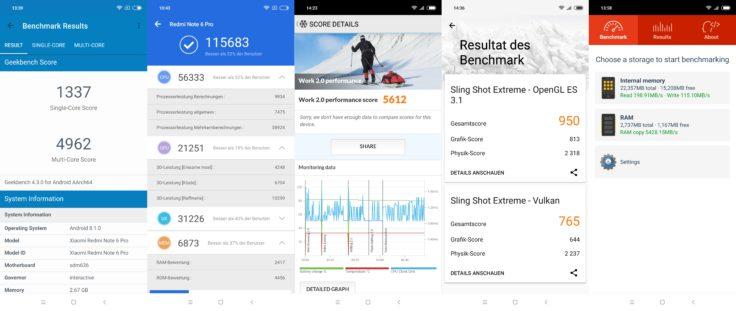 Xiaomi Redmi Note 6 Pro Benchmarks