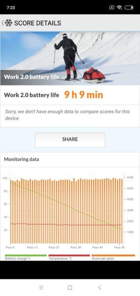Xiaomi Mi 8 Lite Akku Benchmark