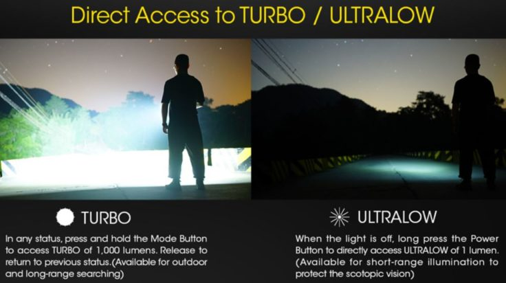 Nitecore Tup Turbo Ultralow Mode