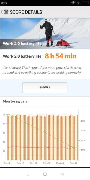 Xiaomi Redmi 6 Akkulaufzeit Benchmark