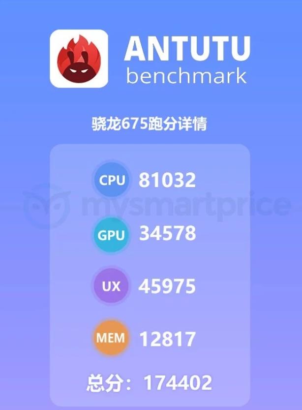 Snapdragon 675 AnTuTu Benchmark Leak