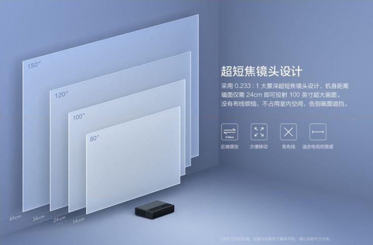 Xiaomi Mijia 4K Projector Projektion