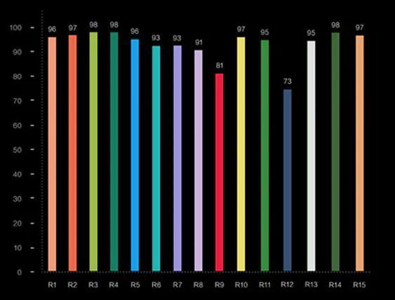 Yeelight Meteorite Hängeleuchte RGB