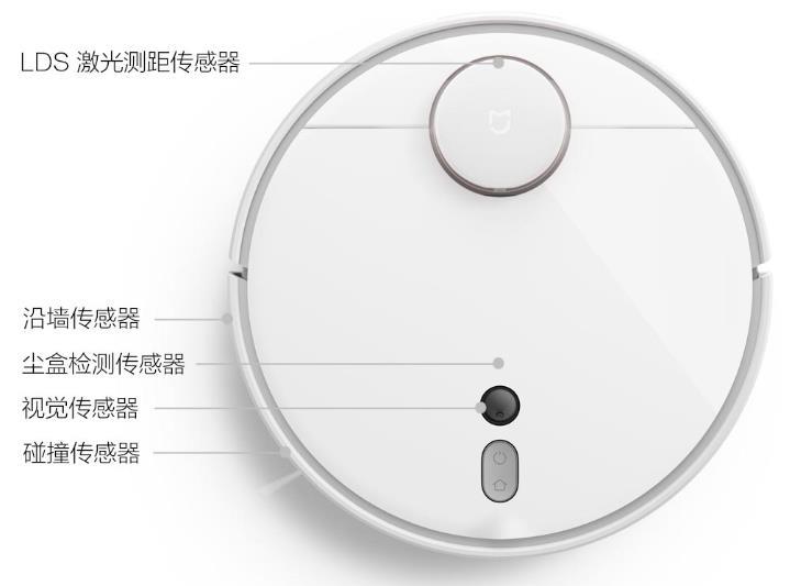 Xiaomi Mi Robot 1S Saugroboter Sensorik