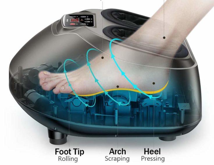 Arealer Fußmassagegerät Funktionen