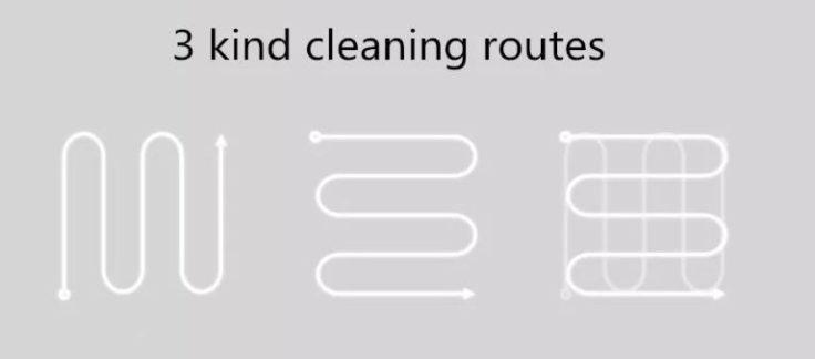 Xiaomi Bobot Fensterputzroboter Reinigungsrouten